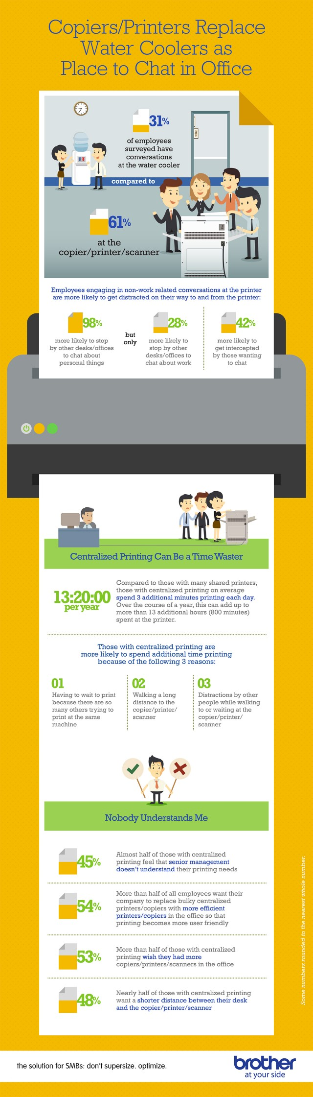 blog_printers-are-the-number-one-place-to-chat-in-your-office.jpg