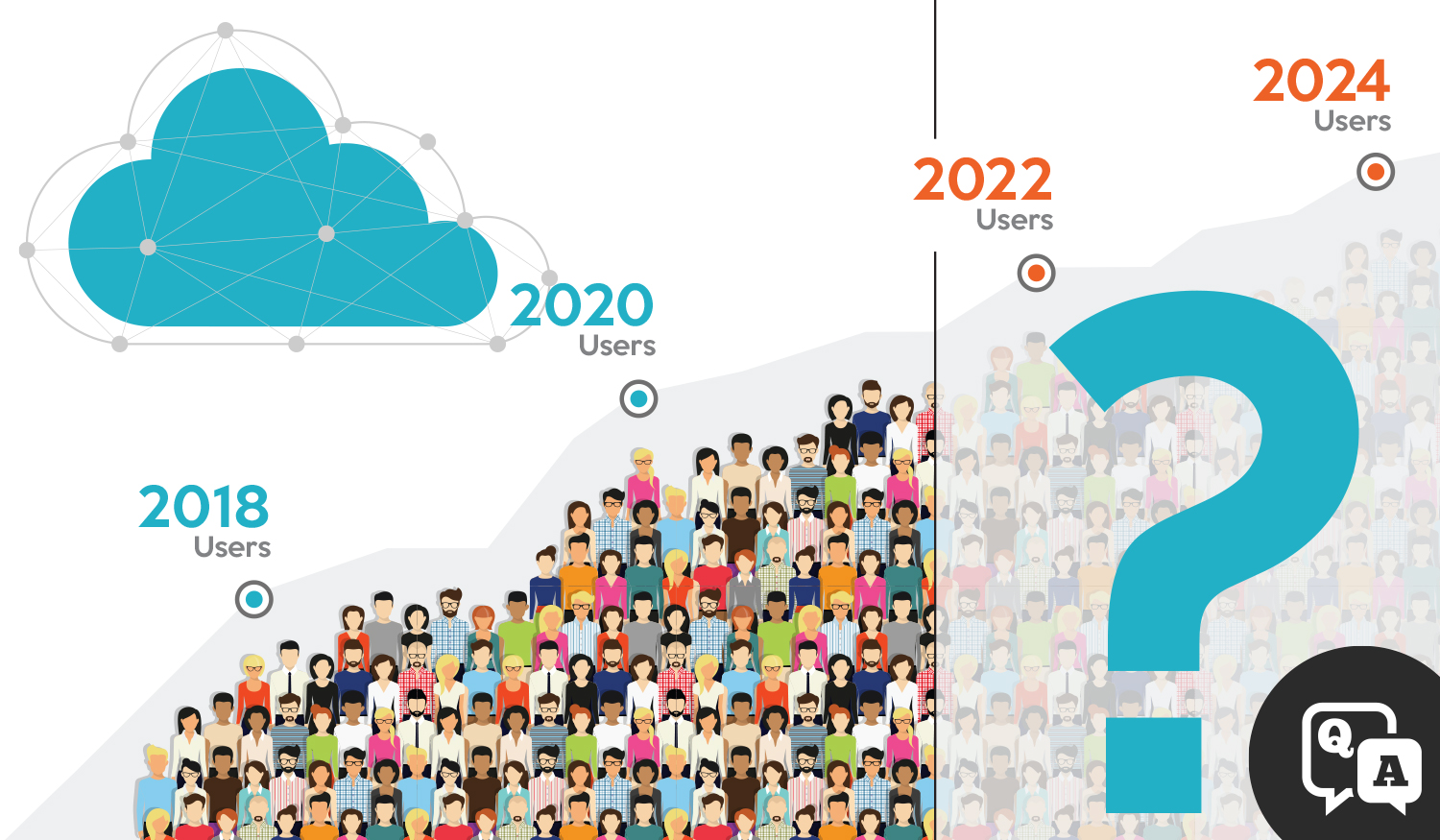 Scalability Cloud-based phone systems