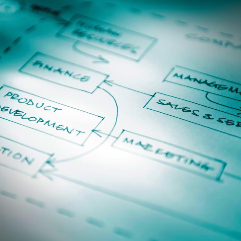 Document Workflow